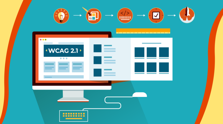 What are the Different Levels of WCAG Compliance